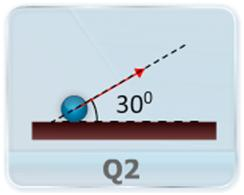 A ball is thrown at an angle with a given initial speed. Assuming that the ball travels in a vertical plane, calculate (a) the time at which the ball reaches the highest point.  (b) the maximum height reached.  (c) the horizontal range of the ball.  (d) the time for which the ball is in the air.  (e) other angle of projection to attain the same range.  (f) velocity and position of ball at t = 2 sec.
