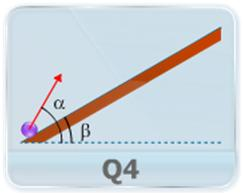 A particle is projected up an inclined plane of a given inclination b, at an elevation 'a' to the horizontal. Show that  (a) tan a = cot b  + 2tan b , if the particle strikes the plane at right angle.  (b) tan a = 2tan b , if the particle strikes the plane horizontally.