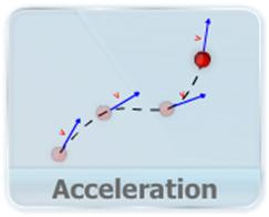 2D 3D Motion video lectures for iit jeeacceleration