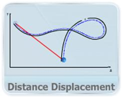 This video explains the concept of distance and displacement and the method of calculating it for 2-D and 3-D motion in coordinate and vector notations.