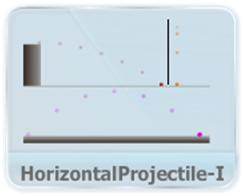 This video demonstrate an example of 2-D motion called Projectile motion; along with kinematics equation and give introduction of its key terms and physical quantities like horizontal range, maximum height and angle of projection.