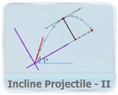 2D 3D Motion video lectures for iit jee2inclined projectile problem 2 in visual physics