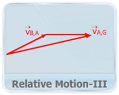 This video explains the method to calculate relative motion in different frame of reference.