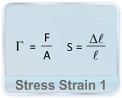 strain video lectures
