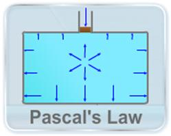 This video illustrates the Pascal's law which governs the change in pressure for an enclosed, incompressible fluid, through examples of toothpaste tube and motor tyres.