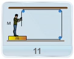 The friction coefficient between the board and the floor as shown in figure is given. Find the maximum force that the man can exert on the rope so that the board does not slip on the floor.