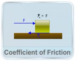 This video explains the coefficients of static and kinetic friction with their equation and range of values.