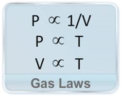 Gas Laws and Kinetic Theory video lectures