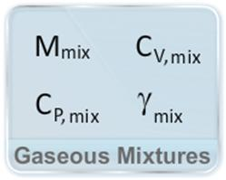 Gas Laws and Kinetic Theory video lectures for iit jee