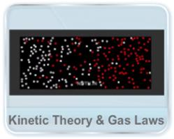 Gas Laws and Kinetic Theory notes in pdf