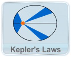 Kepler's law video lectures