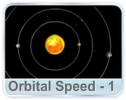 Orbital Speed video lectures