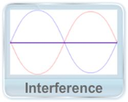 This video explains the superposition of two travelling transverse waves with same frequency but different amplitude and phase, called interference. It also explains the formation of constructive and destructive interferences.