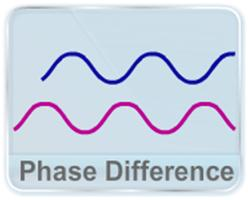Mechanical Waves - This video discusses the concept of phase difference between two similar travelling sinusoidal waves along with method to determine it from the given wave equations.