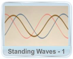 Standing Waves - This video discusses a special case of transverse waves called standing waves which results from the superposition of two similar waves moving in opposite direction. It also explains the formation of nodes and anti-nodes for a standing wave.