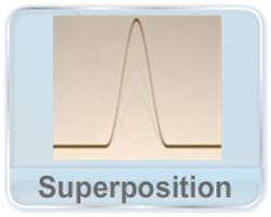 Super position in waves This video explains the superposition of two travelling transverse waves and the relative changes in the parameters.