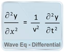 Mechanical Waves - This video discusses the differential form of travelling wave motion.