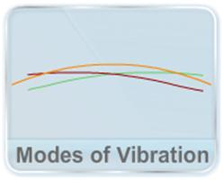 Mechanical Waves - This video explains different modes of vibration of a standing wave in a string, the formation of nodes and anti-nodes and the formula for their relative frequencies.