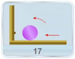 A ball of radius R is rolling on a horizontal surface with a known linear and angular velocity. The sphere collides with a sharp edge on the wall as shown in figure. The coefficient of friction between the sphere and the edge is known. Just after the collision the angular velocity of the sphere becomes equal to zero. Find the linear velocity of the sphere just after the collision. (assume slipping occurs while the ball is in contact with the edge and ball does not bounce)