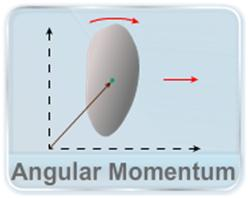 This video shows the derivation of angular momentum of a rigid body moving under translational plus rotational motion. It also explains the independence of angular momentum on the point of reference