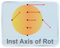 This video discusses the method to determine the velocity of any point on a body moving under pure rolling. It also explains the instantaneous axis of rotation and method to determine it for any rigid body