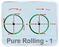 This video explains the combination of translational and rotational motion through an example of motion of a rolling ring. The motion of any point on the ring can be considered as vector sum of translational and rotational motion. It also explains the corresponding equations of pure rolling