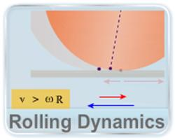 This video explains in detail, the dynamics and conditions for pure rolling as well as rolling with slipping