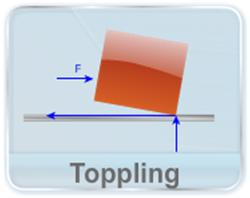 This video discusses the conditions required for toppling of an object in relation with the displaced normal reaction and friction.