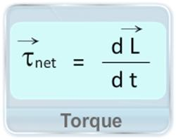 This video discusses the concept of torque for a rigid body which is defined as the rate of change of angular momentum. It also explains the concept of pseudo torque for different frame of references.