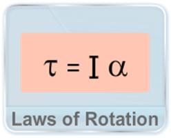 laws of rotational motion in terms of torque, moment of inertia and angular acceleration in equivalence with the laws of translational motion.