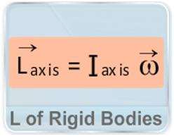describes the method to obtain angular momentum of a rigid body and system of particles.