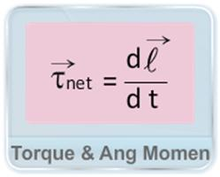 method to derive the rate of change of angular momentum with time which comes out to be equal to net torque on a body.