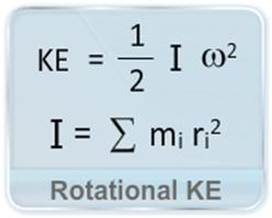This video describes the rotational kinetic energy of a rotating body in terms of moment of inertia which depends upon the axis of rotation.