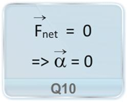 (a) If the net external force on a body is zero, then its angular acceleration is zero. (b) If there is no external torque on body about its centre of mass, then the velocity of the centre of mass remains constant.