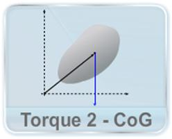 relation between the force, torque, centre of mass and centre of gravity.