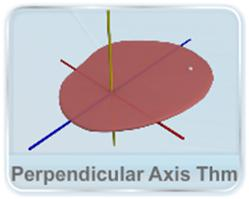 The perpendicular axis theorem for finding moment of inertia when it is given for two perpendicular axis of rotation.