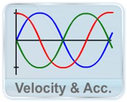 This video explains the variation in velocity and acceleration of a particle in simple harmonic motion (SHM) and their derivation from the equation of the motion along with graphs.