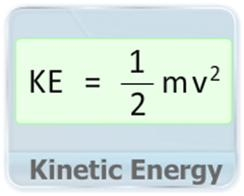 iit jee physicsThis video introduces the concept of kinetic energy and formula for calculating it from velocity and mass of the object. It also explains the derivation of formula for the kinetic energy.